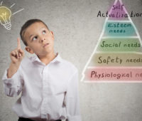 Maslow's hierarchy of needs 3