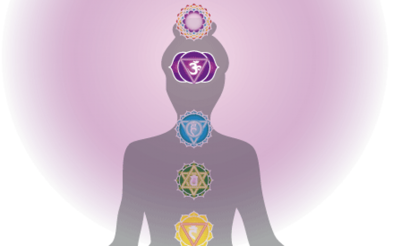 Harmonizing The Energy Body – Chakra Anatomy – Third Eye Chakra