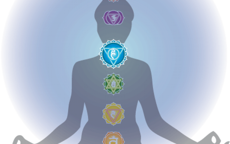 Harmonizing The Energy Body – Chakra Anatomy – Throat Chakra