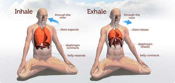 breathing-meditation-image