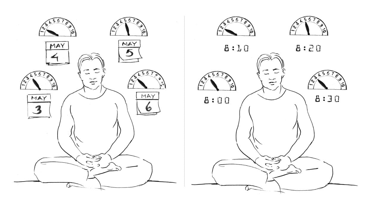 phases-of-meditation-illustration-fig1